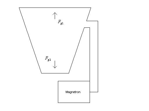 EmDrive Fig01