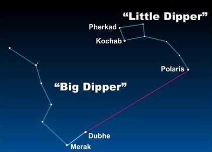 Ursid meteors peak at the solstice Big_dipper_little_dipper