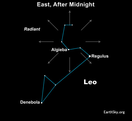 Full moon, Leonid meteors, Comet ISON on November 16-17 Leonid_radiant1