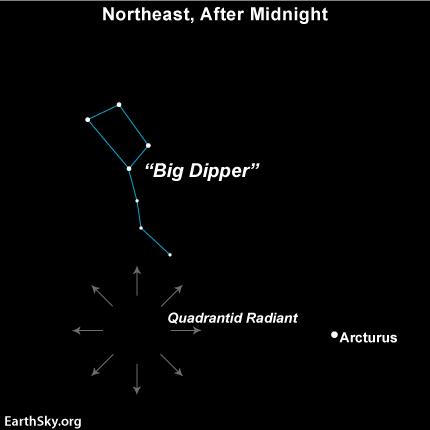 Dark skies for 2019's Quadrantid meteors 11jan03_430