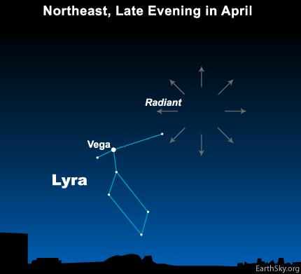 Lyrid meteor shower to peak April 22 Lyrids_radiant_point