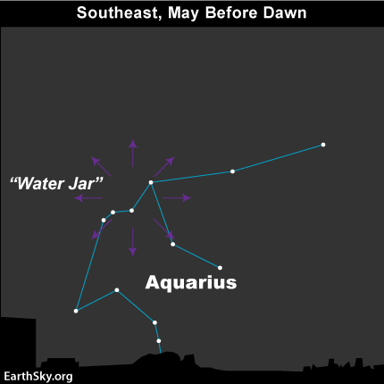 Everything you need to know: Eta Aquarid meteor shower Eta-aquarid-shower