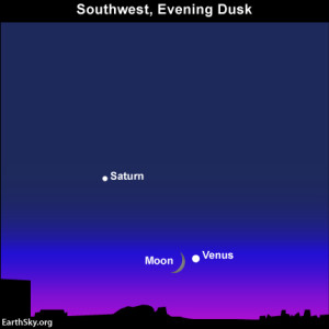 September 2013 guide to the five visible planets 2013sept08-night-sky-chart-moon-venus-430-300x300