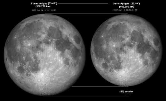 Smallest full moon of 2015 on March 5 Supermoon-min-moon-contrast