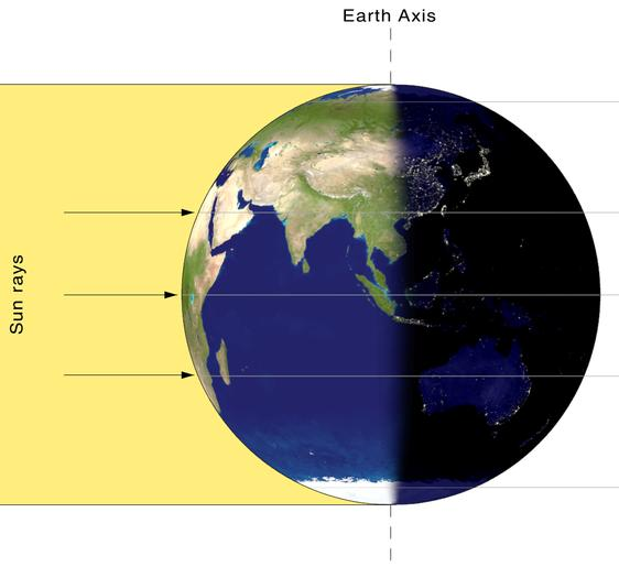 Happy Autumnal Equinox Equinox-globe