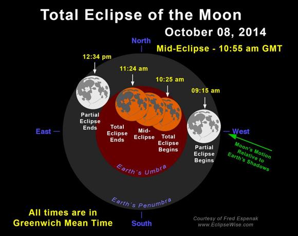 Lunar Eclipse Map For 8th October. October-8-eclipse-map-fred-espenak