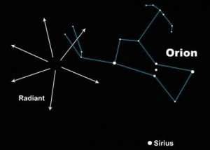 Everything you need to know: Orionid meteor shower Orionid_radiant-cp-300x214