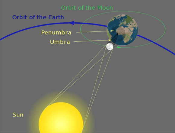 Supermoon Total Eclipse Of Equinox Sun On March 20 Partila-solar-eclipse-october-23