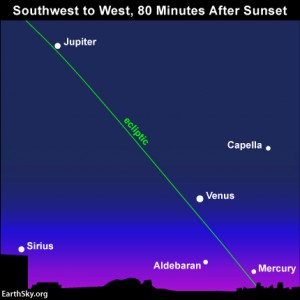 May 2015 guide to the five visible planets May-1-2015-venus-jupiter-mercury-after-sunset-300x300