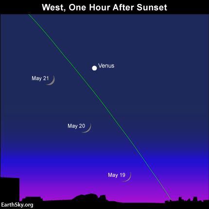May 2015 guide to the five visible planets May-19-21-22-2015-moon-ans-venus