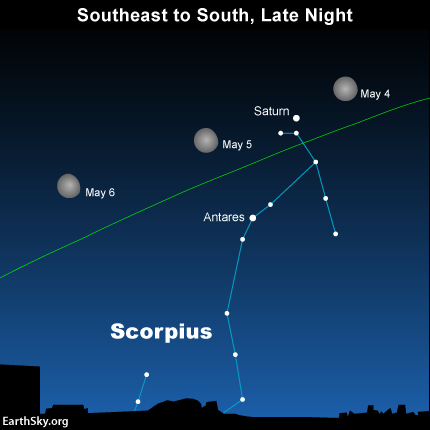 May 2015 guide to the five visible planets May-4-5-6-waning-gibbous-moon-saturn-antares