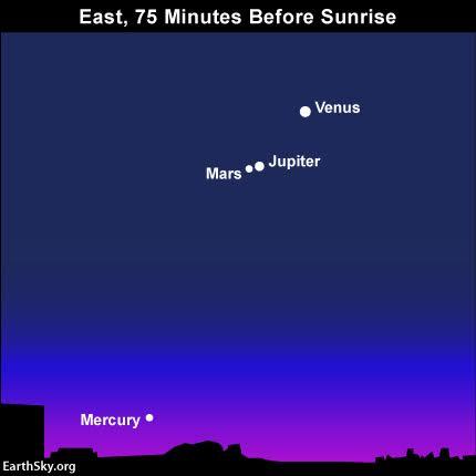 See all five visible planets in October 2015-october-17-mercury-mars-jupiter-venus