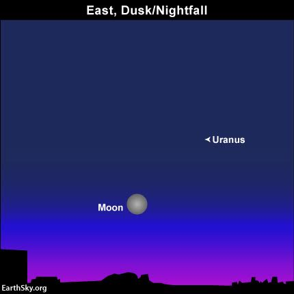 Everything you need to know: Hunter's Moon 2015 2015-october-26-moon-uranus