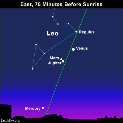 See all five visible planets in October 2016-october-16-regulus-mercury-mars-jupiter-venus