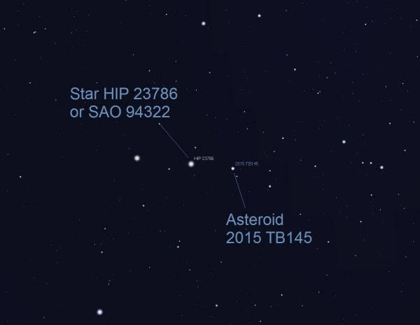 Update: Close pass of Halloween asteroid TB145at255amET0655UT10312015-e1446201026684