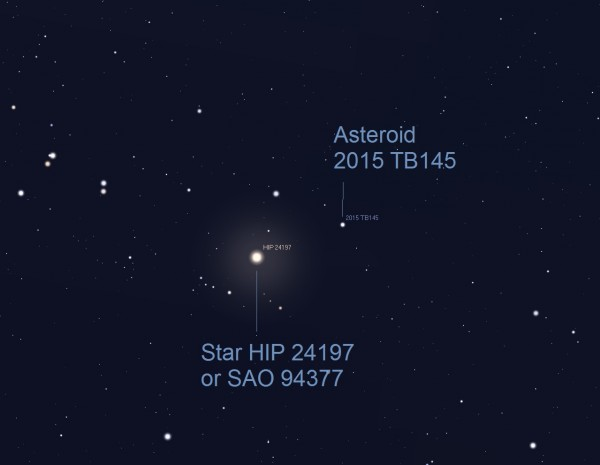 Update: Close pass of Halloween asteroid TB145at350amET0750UT10312015-e1446201004409