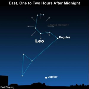 Everything you need to know: Leonid meteor shower 2015-november-17-leonid-radiant-regulus-jupiter-300x300