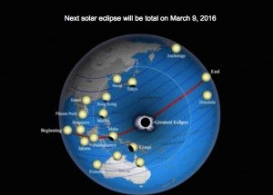 Dates of lunar and solar eclipses in 2016 Eclipse-total-solar-3-9-2016-map-shadows-and-substance-300x215