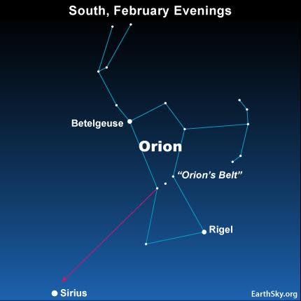 Sirius is Dog Star and brightest star 2016-february-constellation-orion-and-star-sirius