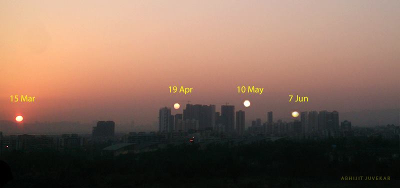 All you need to know: June solstice 2019 Sunset-mar15-June7-Abhijit-Juvekar