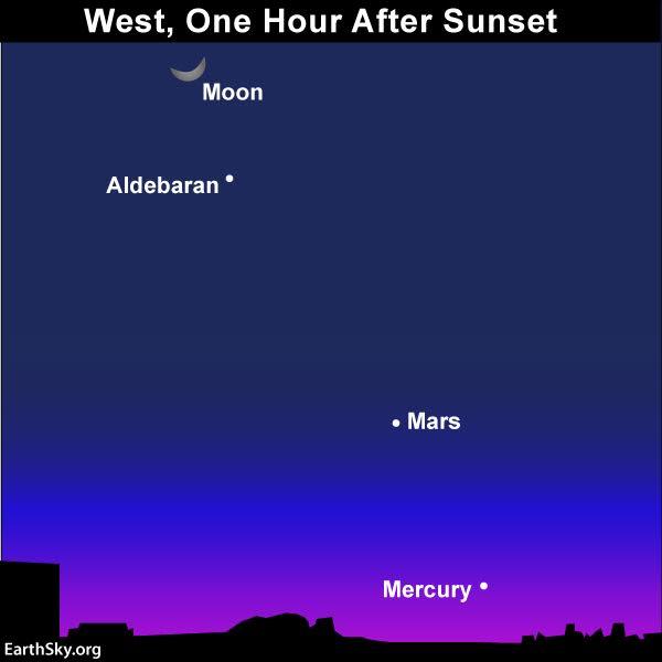 April guide to the bright planets 2017-april-1-moon-mars-mercury-aldebaran