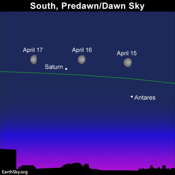 April guide to the bright planets 2017-april-15-16-17-moon-saturn-antares