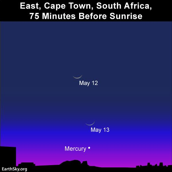 May guide to the bright planets 2018-may-13-13-cape-town