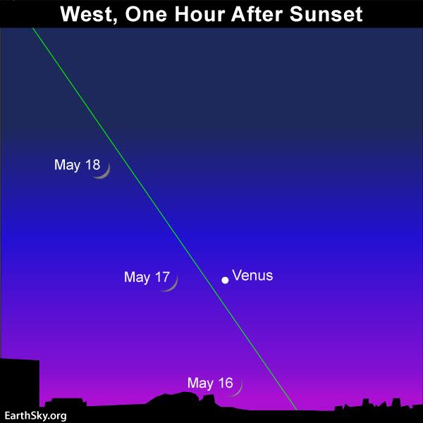 May guide to the bright planets 2018-may-16-17-18-moon-and-venus