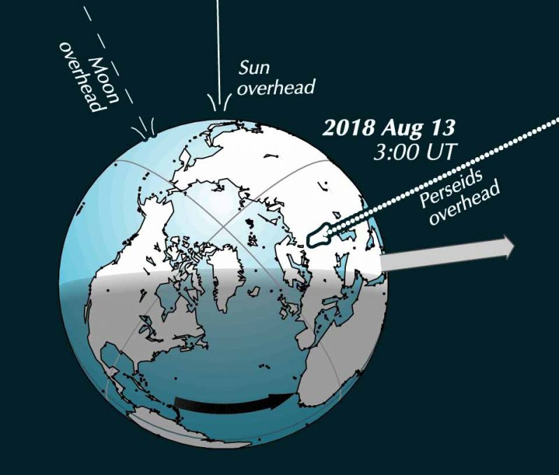 Perseid Meteor Shower Set to Light Up the Night Sky this Weekend Perseids-moon-earth-2018-e1533675030579