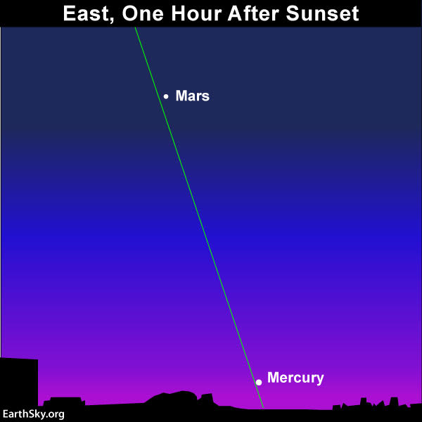 February guide to the bright planets 2019-feb-planets-mercury-and-mars