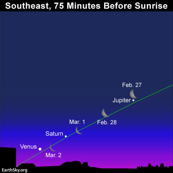 February guide to the bright planets 2019-late-february-early-march-moon-and-morning-planets-venus-jupiter-saturn
