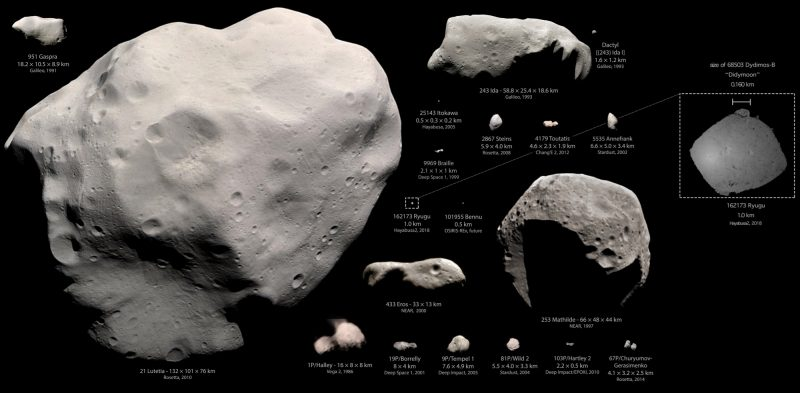 A plan to knock an asteroid off course Asteroid-sizes-planetary-society-1-e1549322046183
