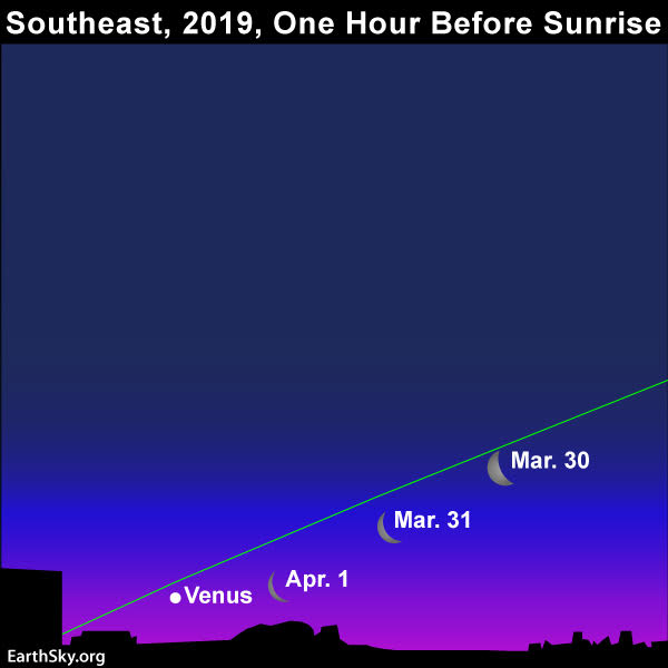 March guide to the bright planets 2019-late-march-early-april-moon-and-venus