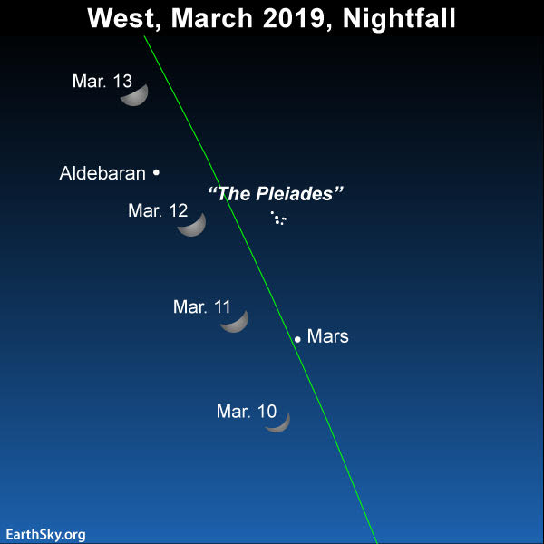 March guide to the bright planets 2019-march-10-11-12-14-moon-mars-pleiades-aldebaran