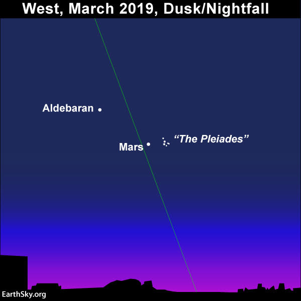 March guide to the bright planets 2019-march-mars-aldebaran-pleiades