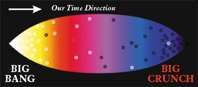 Fisiche teorie e logiche allegorie  - Pagina 2 Cernphysics1_3-00
