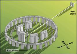 ENKI SPEAKS : ANUNNAKI GODS NO MORE by SASHA LESSIN Stonehenge-heel-stone
