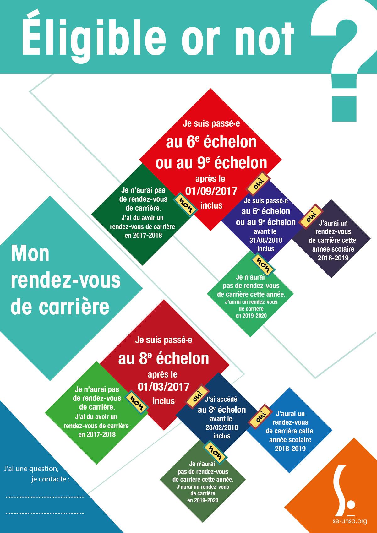 """PPCR : mail au sujet de mon """"rendez-vous carrière""""  Mon_evaluation_nouvelle_formule_qe"""