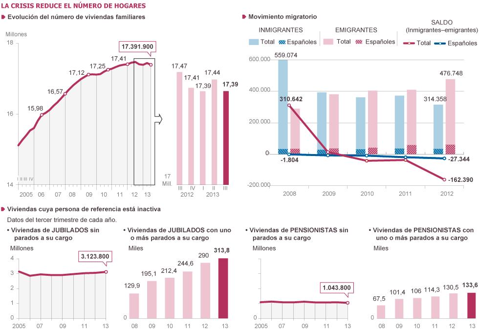 España: Cómo presiona el capital. Explotación, pobreza y miseria. - Página 2 1383503235_405645_1383503694_sumario_grande
