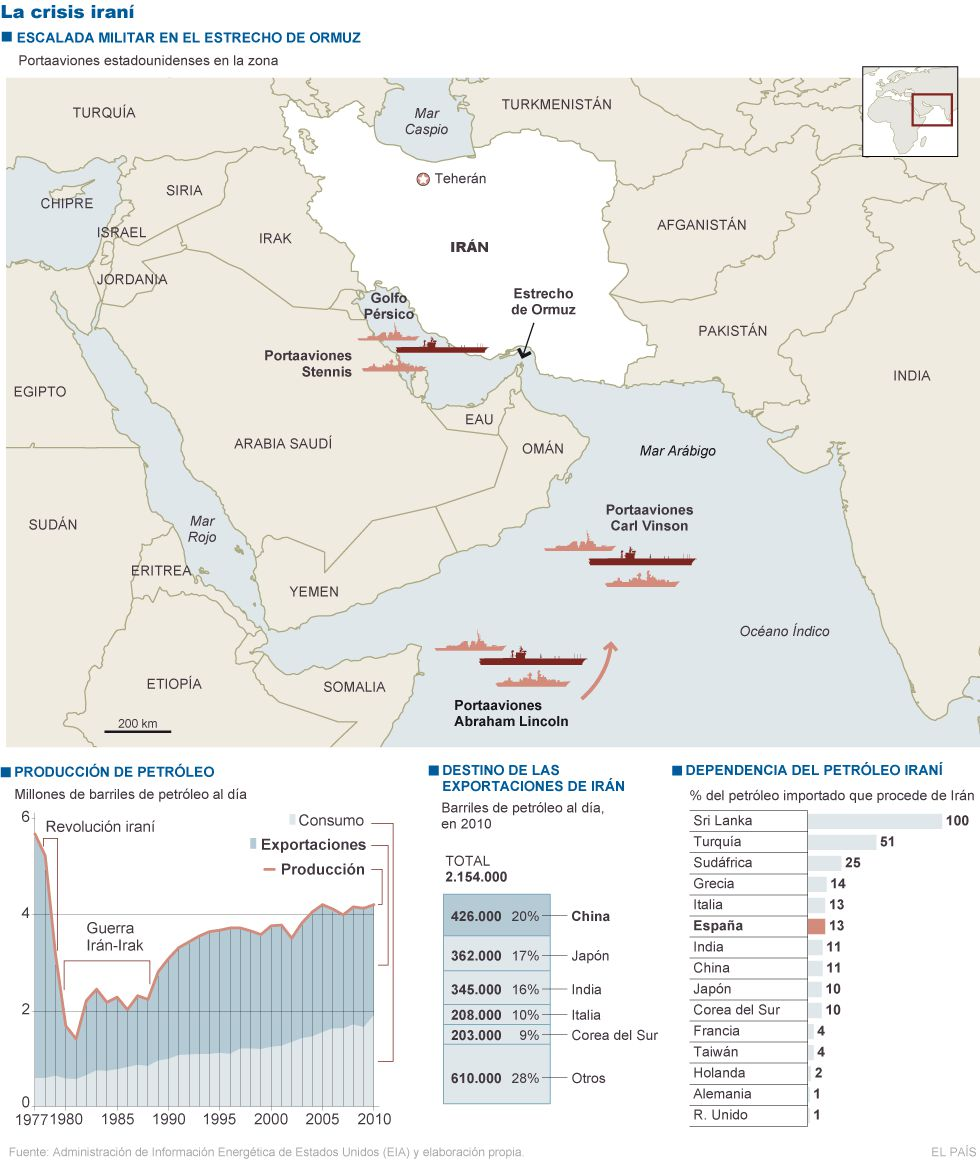Guerra  y  presiones  contra Irán. Drones, EEUU, Israel...  1326401348_168237_1326405928_noticia_grande