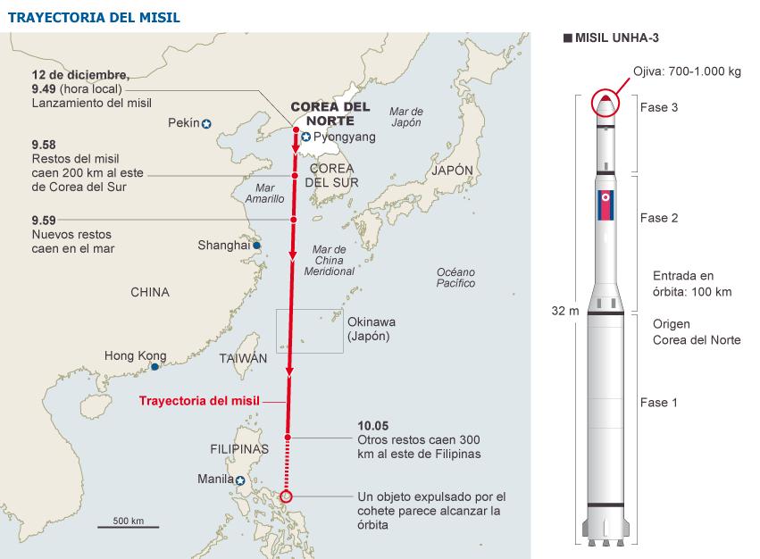"""Corea del Norte lanza un """"cohete"""" 1355275470_656213_1355336335_sumario_grande"""