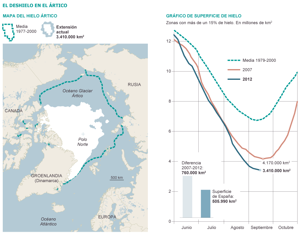ártico - Ártico: La batalla por los recursos (petróleo, paso del noreste...). Noruega, Rusia, EEUU, Canadá, Dinamarca. 1348082410_307304_1348083129_sumario_grande