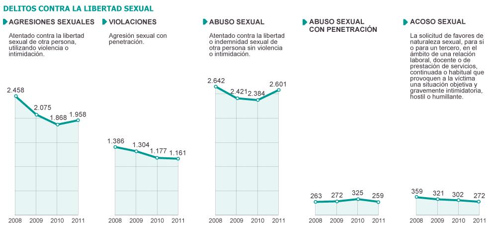 Violencias contra mujeres. Tipos y dinámicas sociales. Machismo y agresiones. Legislación de género. - Página 3 1371929413_934353_1371933177_sumario_grande