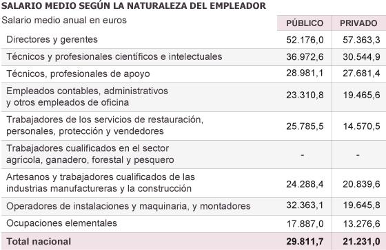Salarios, precios y ganancias $ - Página 3 1351072633_131269_1351086292_noticia_normal