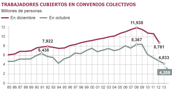 Salarios, precios y ganancias $ - Página 5 1384203461_722671_1384204155_noticia_normal