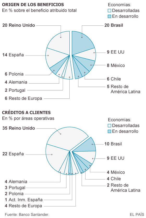 España: IBEX, banca, cajas, ganancias, dividendos... - Página 2 1415085132_416436_1415127696_sumario_normal