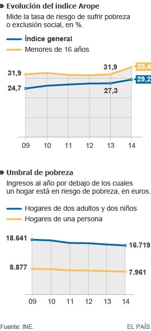 España, paraíso capitalista. Las condiciones de la lucha de clases y ... - Página 2 1432626857_809310_1432662774_sumario_normal