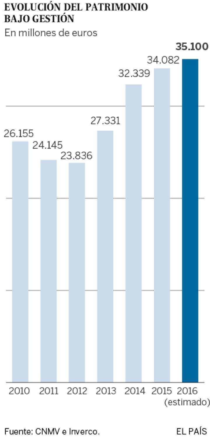 España: Impuestos de patrimonio, renta y sociedades. Presión clasista del capital. 1456069352_716823_1456077080_sumario_normal_recorte1