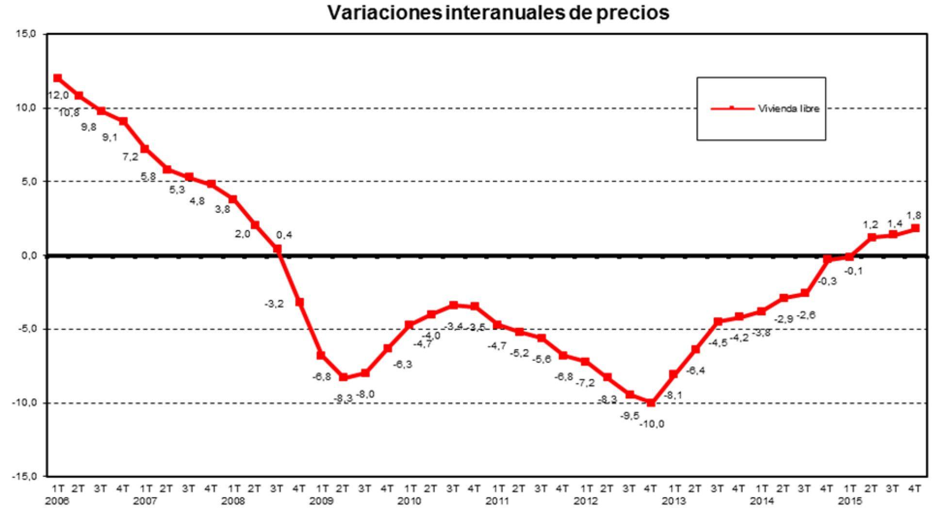 Realidades de la vivienda en el capitalismo español. Luchas contra los desahucios de viviendas. Inversiones y mercado inmobiliario - Página 15 1456395091_871059_1456403753_sumario_normal_recorte1