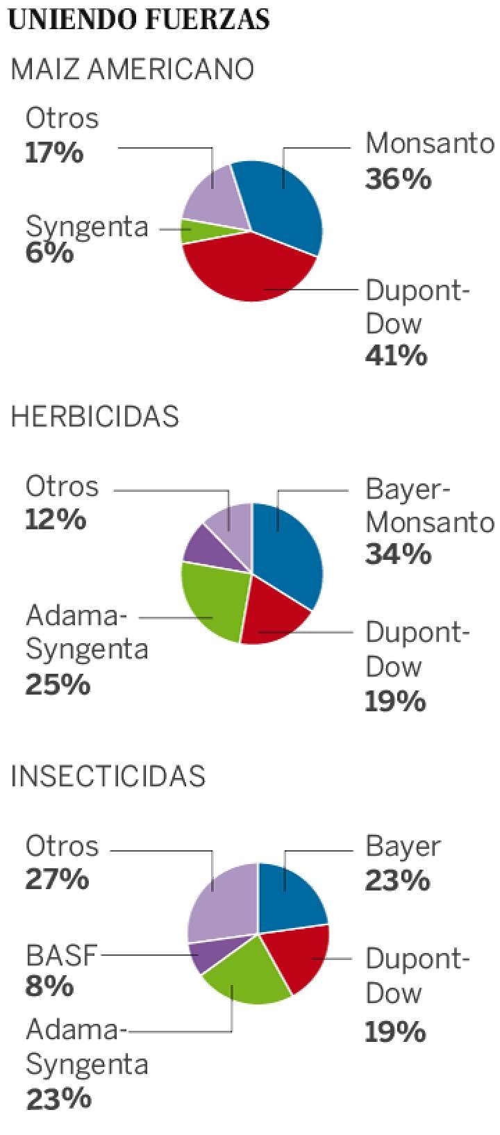 Comida envenenada. Agrotóxicos, transgénicos, transnacionales... - Página 3 1474016648_367635_1474046277_sumario_normal_recorte1